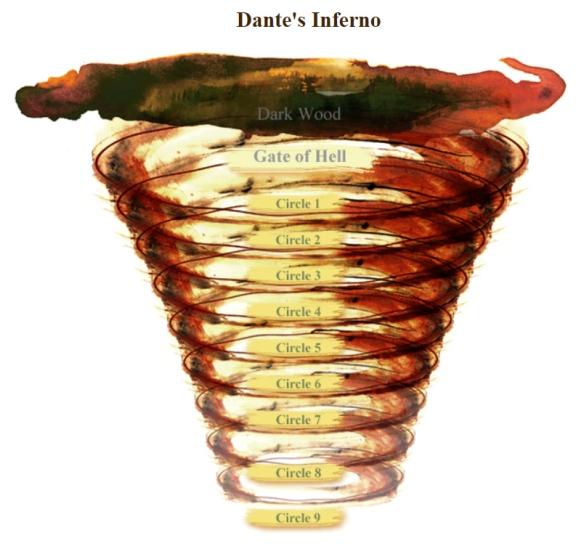 Inferno Study Guide The Divine Comedy
